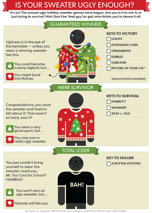 Ugly holiday sweaters: When dorky is so, so cool.
