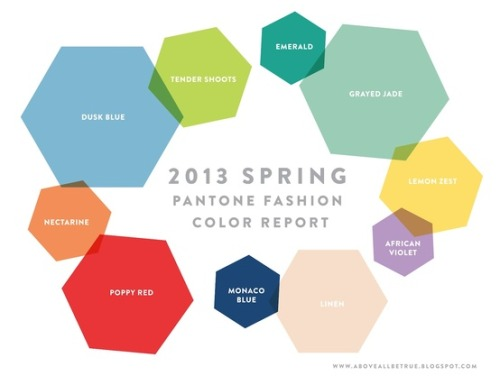 Pantone Spring Colour Wheel