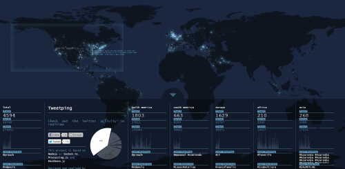 maphugger:  Franck Ernewein - Tweetping (2013) A real-time Twitter map that moves as fast as the world does. http://tweetping.net