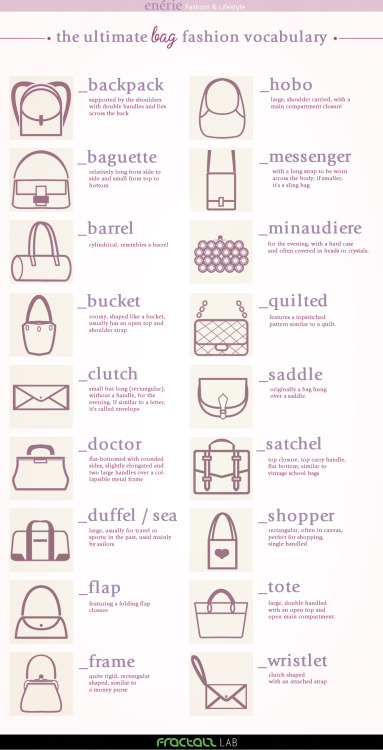 truebluemeandyou:  The Ultimate Bag Fashion Vocabulary Designed by Irene Festa here. First seen on inspiration & realisation's Facebook page. For more in depth definitions go to the link. Here's an example:   BAGUETTE : the shape of French bread, defines a bag longer than wide; famous is that of Fendi .