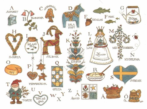 stockholmnotebook:  The Swedish alphabet.