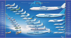 enrique262:  (  click for full rest)All the aircraft of the Antonov