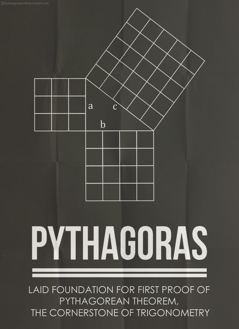 hydrogeneportfolio:  Minimal Posters -  Five Great Mathematicians And Their Contributions.