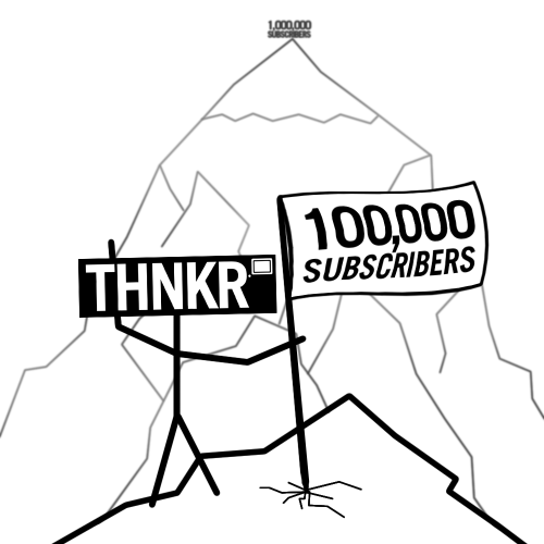 THNKR HITS 100K SUBSCRIBERS!