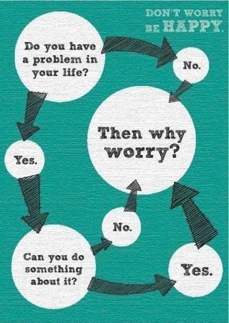 Why worry!View Post