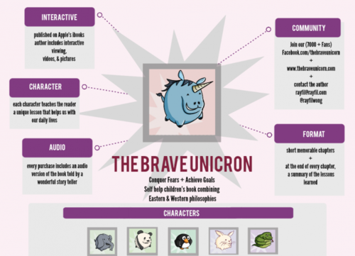 "Introducing…The Unicorn Mom! (via @rayfilwong) via launch.it . Who would want a normal mom when they could have a Unicorn Mom? Motivational speaker Rayfil Wong has coined this term for a woman who encourages her children through awesomeness and creativity, instead of being domineering and strict like the ""Tiger Mother"".  Information on the book about becoming such a majestic creature is available at the link above. And to truly complete the transformation, why not accessorize with this?  ."
