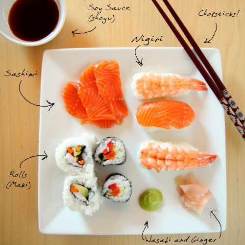 gettingahealthybody:  SUSHI 101. From preparing the rice, to slicing the fish, to creating the different rolls.  Almost everything you need to know about making basic sushi. Click here for recipe/pictorial tutorial.