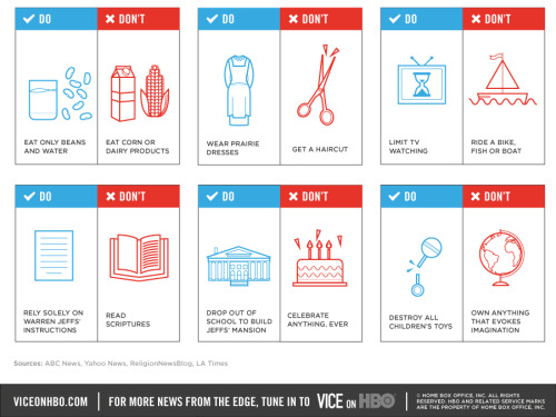 Vice on HBO | Episode accompanied infographics