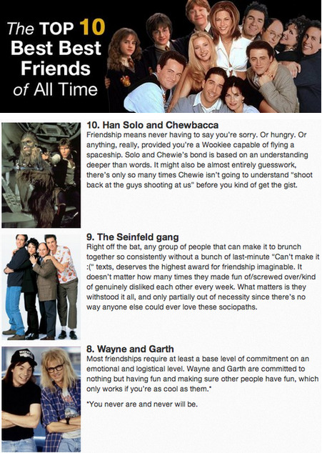 collegehumor:  The 10 Best Best Friends of All-Time [Click for full list] Disagree with our list? Good news! You can vote for who you think has the best wolf pack.