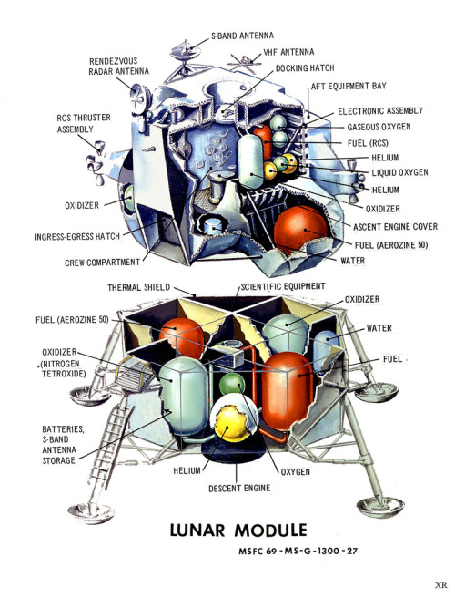 1968 … Apollo: Lunar Excursion Module (by x-ray delta one)