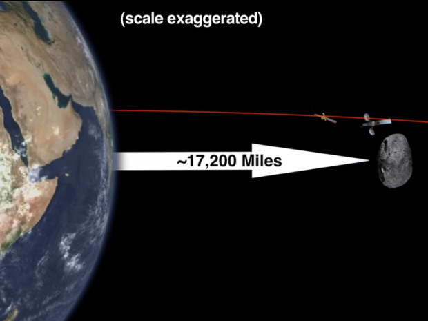 Forty-five-metre wide, 130,000-ton asteroid set to make closest-ever flyby of Earth next weekIt will be one near-miss for man. But a new breed of space entrepreneurs hope it will presage one giant leap for mankind.When Asteroid 2012-DA14 hurtles past Earth February 15 in what counts as the closest of cosmic calls, U.S. government scientists will be closely tracking its path from NASA's observatory in the Californian desert.Not least thanks to the attention of Hollywood, the world's interest in asteroid fly-bys has until now been focused on the danger of a cataclysmic collision.The 130,000-ton lump of debris measuring 45 metres across will pass at 29,000 km/h within 27,000 km — the largest asteroid to fly so close since we've been tracking them. It will be closer than many of the satellites circling the planet, though it's unlikely to collide with them, according to NASA. (NASA/YouTube)