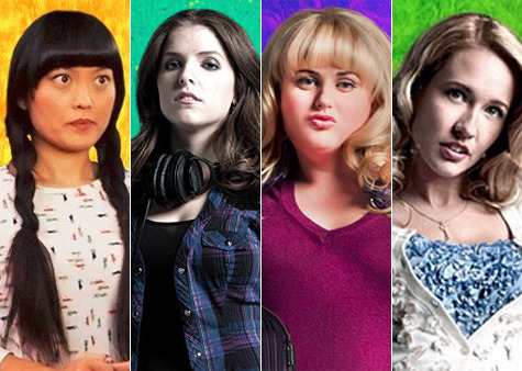 teendotcom:  Quiz: Which 'Pitch Perfect' Character Are You Most Like?