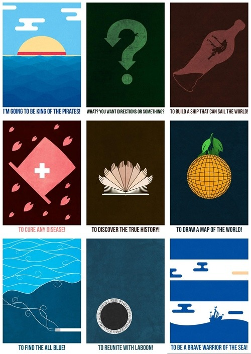 roronoadreamer:  Los signos de One Piece :)  lauraluffy:  love this :)