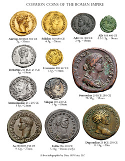 revoltagainsttime:  Coins from Ancient Rome
