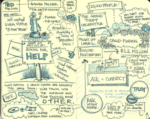 A beautiful sketch note of Amanda's TED talkThis sort of thing really inspires me. The talk itself (a must watch) and beautiful visual artistic responses.