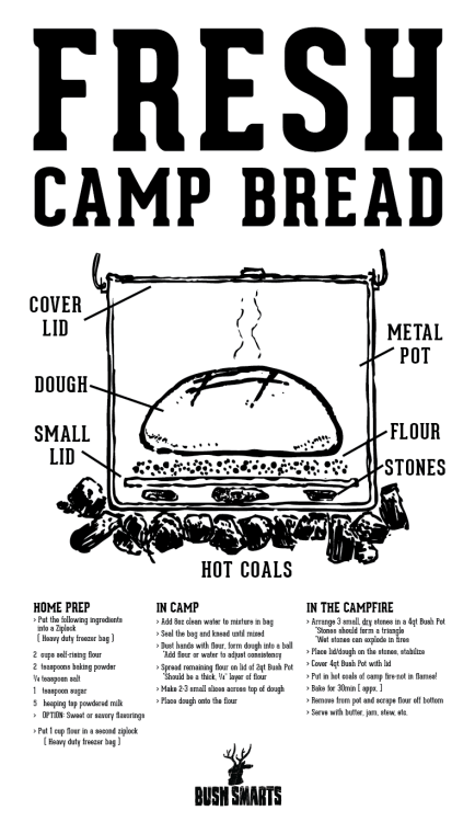 How we make camp bread using a light weight aluminum pot.