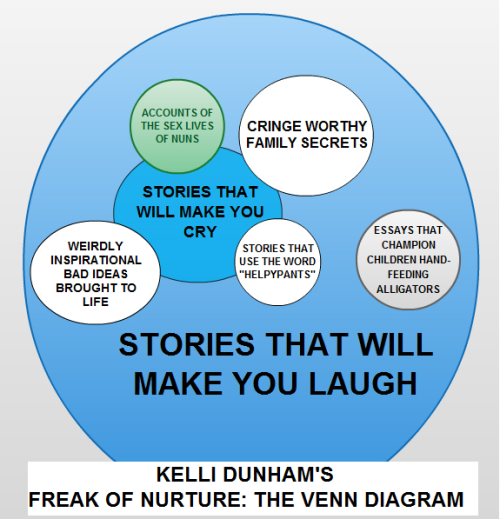 It's totally not over the nerd top to make a Venn Diagram to explain the new book coming out. Pre-order it now!