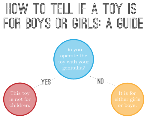 neil-gaiman:  thelyonrampant:  How To Tell If A Toy Is For Boys or Girls  Time to remind people… (Need to remind people from  http://scidoll.com/an-open-letter-to-tesco/)  So true. Having a baby makes me super aware of our cultural obsession with gender. Everything is genderized.