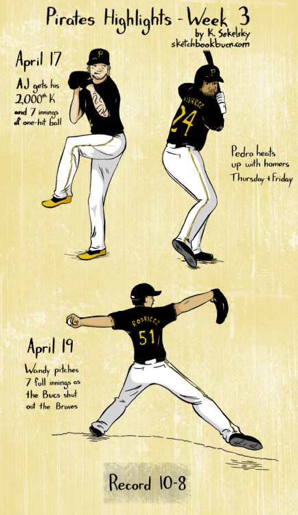Week 3 illustrated Buccos highlights!