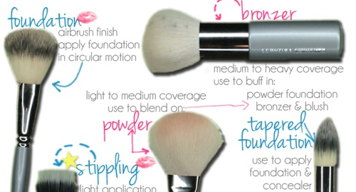 lindgrenjulie:  The Science of Brushes Awesome guide Read more