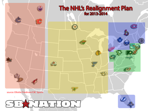 The NHL Board of Governors has approved the realignment proposal. It will be implemented next season.