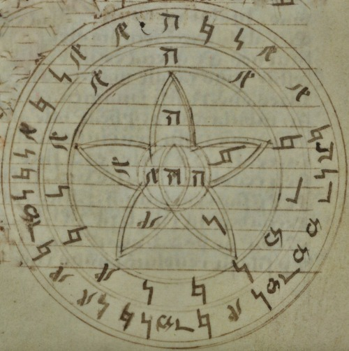 A Geometric Diagram from the Summa Sacrae Magicae of Ganellus ~1500's