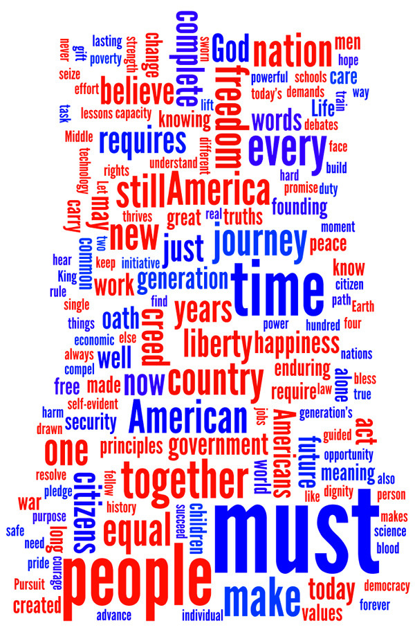 election:  current:  Word cloud: President Obama's second inaugural address  Lots of MUSTs.