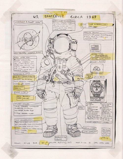 "itsfullofstars:  A7-L EVA Suit by Tom Sachs  In the New York Times Magazine annual wrap-up of the previous year's deceased, ""The Lives They Lived,"" a novel approach was taken for Neil Armstrong who died August 25, 2012. In place of a text-based tribute, they elected to simply display this drawing by artist Tom Sachs. So much has already been written about Armstrong that this is perhaps fitting. In the end, Armstrong may be better remembered for this type of iconic image than for any of his biographical particulars."