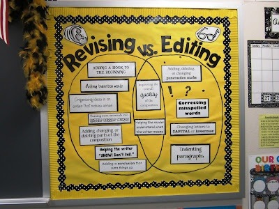 classroomcollective:  Revising vs Editing bulletin Board