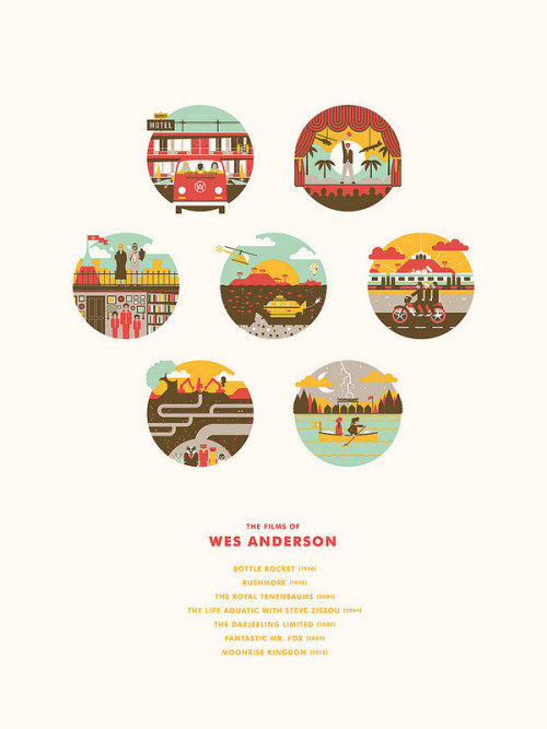 inspirarch:  DKNG - The Films of Wes Anderson From 'Bad Dads'