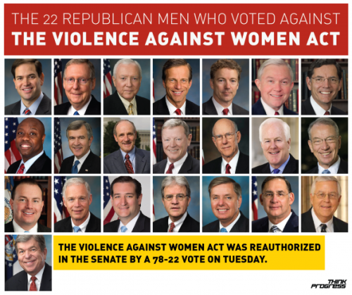 think-progress:  Meet the 22 male senators who just voted against the Violence Against Women Act.  The 22 Republicans who voted against it were Sens. John Barrasso (WY), Roy Blunt (MO), John Boozman (AR), Tom Coburn (OK), John Cornyn (TX), Ted Cruz (TX), Mike Enzi (WY), Lindsey Graham (SC), Chuck Grassley (IA), Orrin Hatch (UT), James Inhofe (OK), Mike Johanns (NE), Ron Johnson (WI), Mike Lee (UT), Mitch McConnell (KY), Rand Paul (KY), Jim Risch (ID), Pat Roberts (KS), Marco Rubio (FL), Tim Scott (SC), Jeff Sessions (AL) and John Thune (SD).