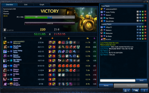 I don't always support as Blitzcrank, but when I do, I carry my Caitlyn. On a serious note, The enemy team felt the futility of this game and instead of surrendering decided to just have fun. I truly admire that seeing as how whenever my team of friends and I are in the same situation, we do the same. Despite the act of passive aggression, we honored them for being good sports about it all!  p.s. Caitlyn would have had a perfect game if he weren't a fool and tried to kill Nunu at the fountain. YOU COULD HAVE HAD A PERFECT GAME, BRO ;_;