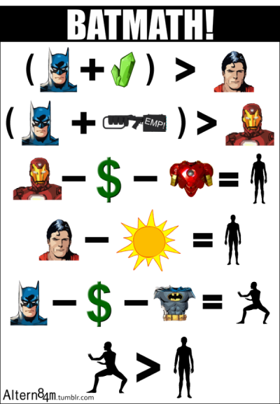 (via It's BATMATH: Batman > Superman AND Iron Man [Pic] | Geeks are Sexy Technology News)