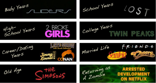 Phases of Life Explained with TV Shows TV is life and vice versa. All these programs can sum up the different parts of your existence in 30 minutes or less. Check out the full schedule for your life.