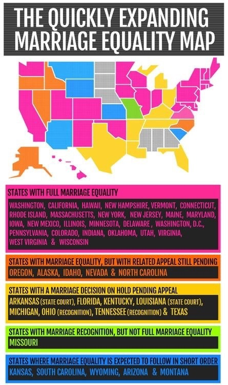 Well add Arizona to where gay marriage is legal!
