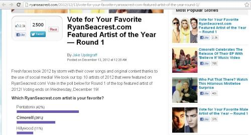 CIMFAM, we're ranking #2 in Ryan Seacrest Featured Artist of the Year contest. We need to VOTE VOTE VOTE!!!! Spread the word Cimfam ♥ ♥ ♥