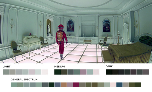 ianbrooks:  Movies in Color by Roxy Radulescu Have you ever stopped to consider the opulent colored spectrum that makes up your favorite movie scenes? Roxy's single-serving tumblr moviesincolor breaks movie stills down to just their visible light palette, telling the story of a scene just through its different shades of color.  Artist: Website (via: Laughing Squid)