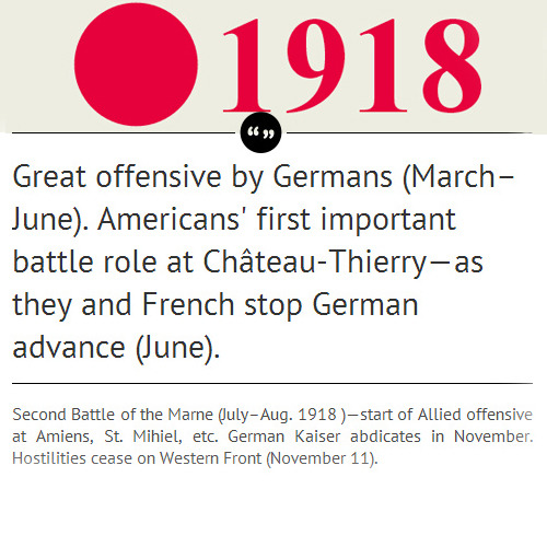 History meme: 1 war - WORLD WAR I (28 July 1914 – 11 November 1918)