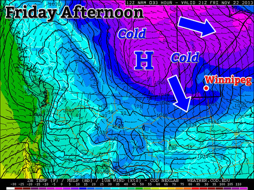 Arctic high sliding down into Southern Manitoba on Friday afternoon.