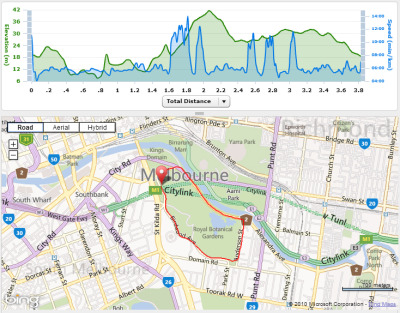 Today's run around the Tan in Melbourne.