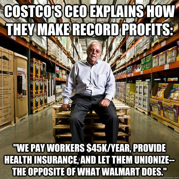 theoneswelove:        Costco announced record profits today, averaging $10,000 in profit per employee compared to $7,400 at Walmart. The secret to Costco's success is paying employees well and providing benefits.  So large corporations' excuses that treating & paying workers well would damage profits are all a crock of shit.  Yes. As much as it's important to be environmentally sustainable and responsible, it's important to be socially/economically/humanly responsible to each other. Treat your employees well, they'll be productive and create quality products, it's good for everyone.  i fuckin love costco. it's a retail paradise.