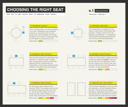 Choosing the right seat by Alex Cornell
