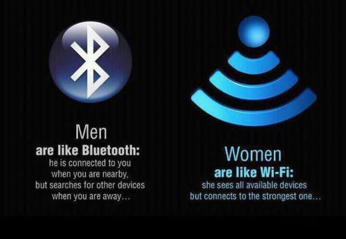 Men vs Women - the tech way by !efatima on Flickr.Love this. I've always hated the Mars versus Venus paradigm. People are not aliens.