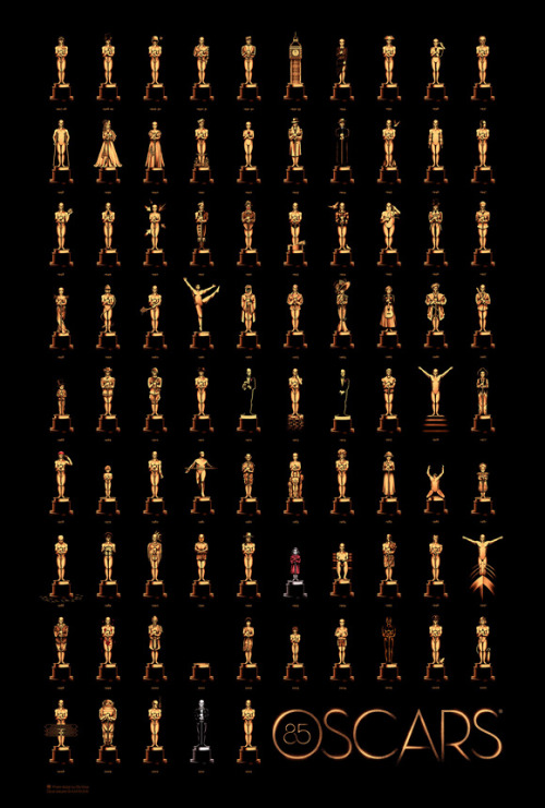 85th Oscars poster designed by Olly Moss