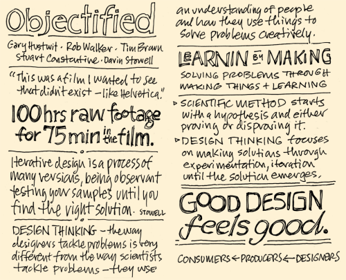 Two of 70 pages of SXSW Interactive 2009 Sketchnotes by Mike Rohde. (via RWW)