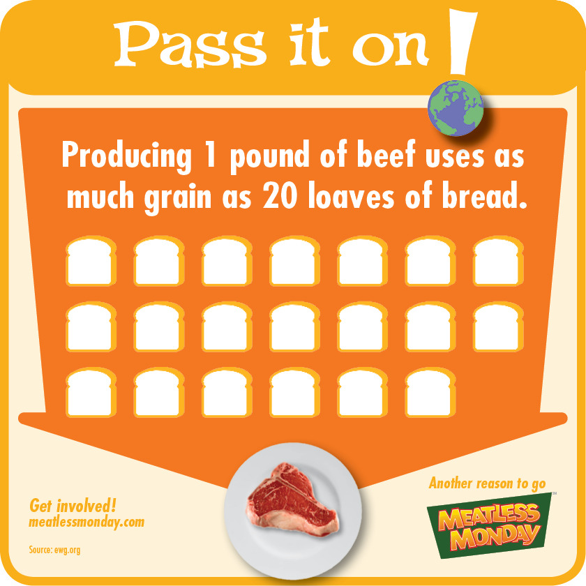 Today is Earth Day and Meatless Monday. Will you share the facts?