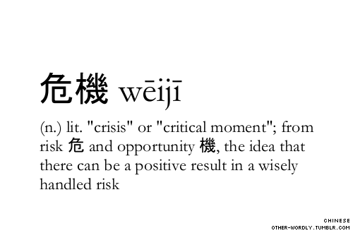 pronunciation | wei-ji Chinese script | 危機with thanks to | my mom. hi mom!