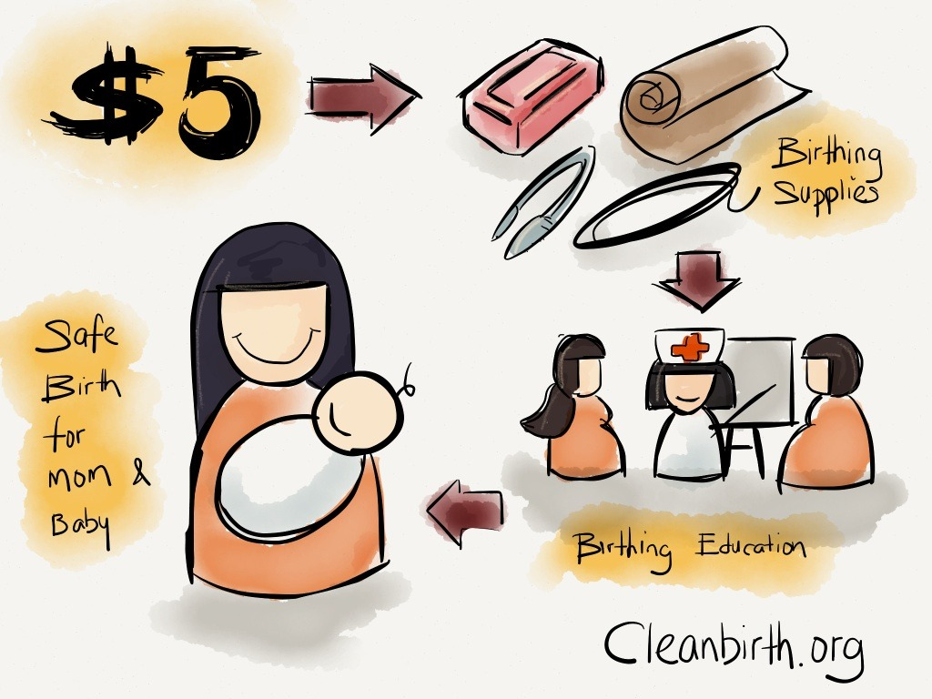 Did a quick Sparked.com challenge to illustrate what Cleanbirths.org does. :)