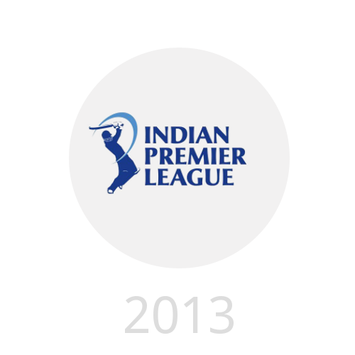 An experiment began with IPL 2012. 27 leagues and B$1.2m later, IPL is back on SportsChimp.