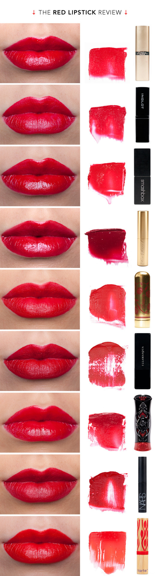 The Red Lipstick Review by Beautylish! I want to try the Too Faced and Illamasqua!